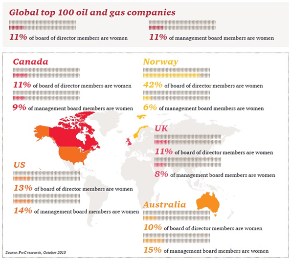 Global-Top-100-Oil-And-Gas