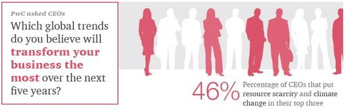 PwC's 17th Annual Global CEO Survey - transformative trends image