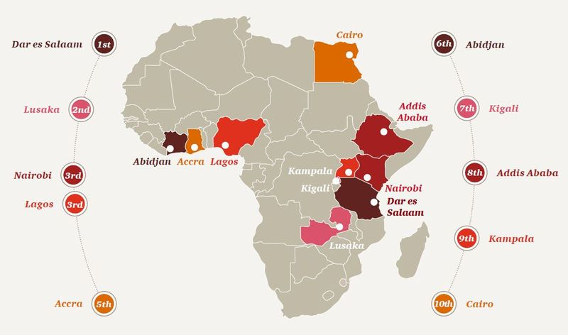 PwCs top 10 African cities with potential