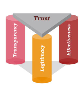22229_TRUST_GRAPHIC_V4_272px_302px_th090615
