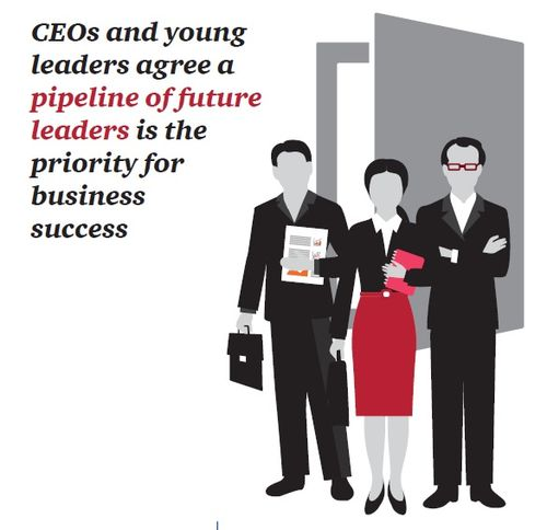 Pipeline for future leaders