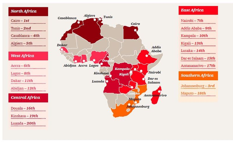 PwCs top 20 African cities of opportunity