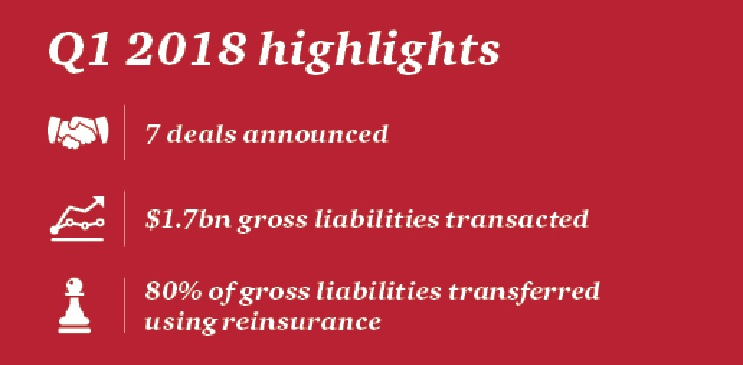 Q1 Highlights