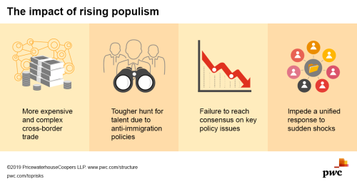 Visuals for Populism blog design Facebook v1.0